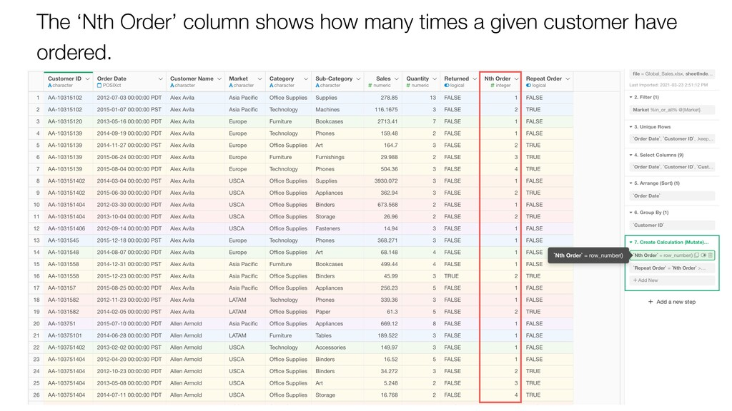 The 'Nth Order' column shows how many times a g...