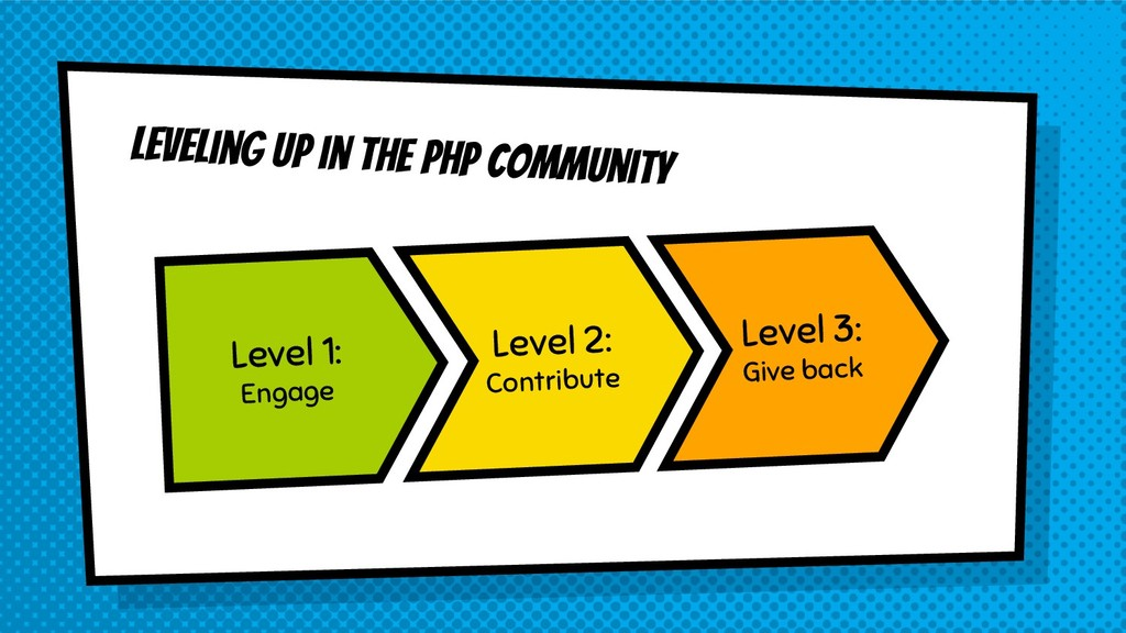 Leveling up in the PHP Community Level 1: Engag...