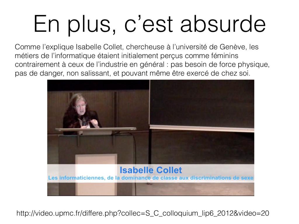 En plus, c'est absurde Isabelle Collet - Les in...
