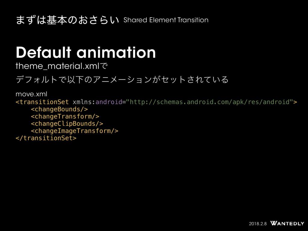 2018.2.8 Default animation theme_material.xmlͰ...