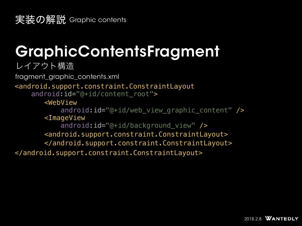 2018.2.8 GraphicContentsFragment ϨΠΞτߏ <andro...