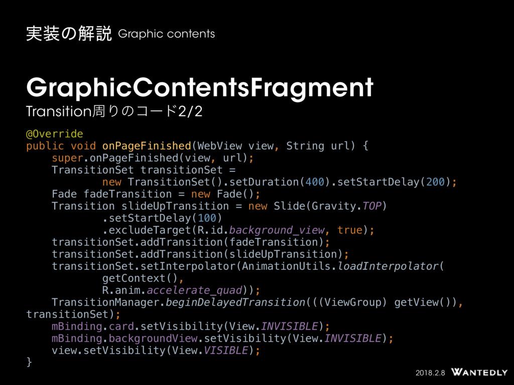 2018.2.8 GraphicContentsFragment TransitionपΓͷί...