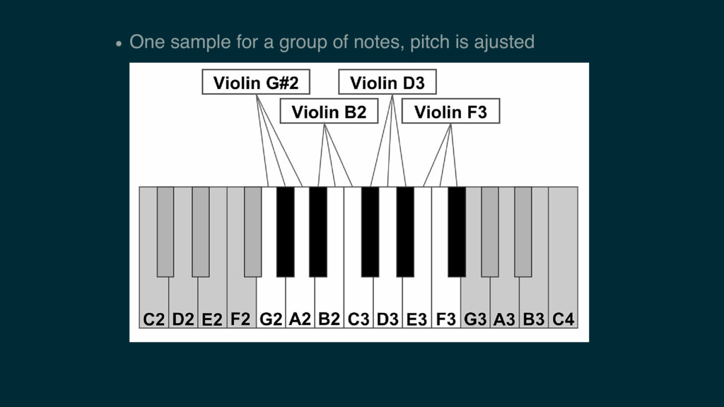 One sample for a group of notes, pitch is ajust...