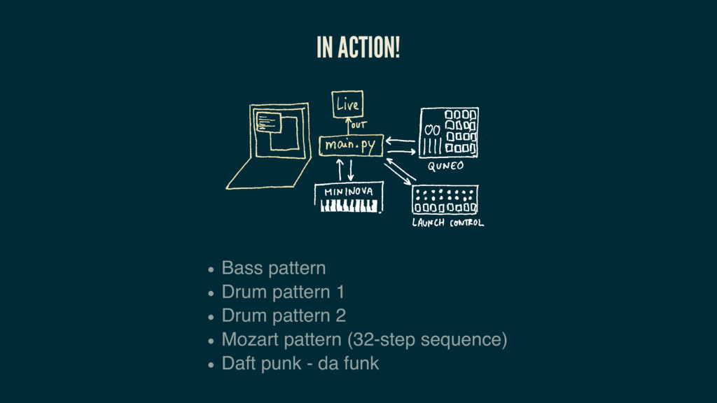 IN ACTION! Bass pattern Drum pattern 1 Drum pat...