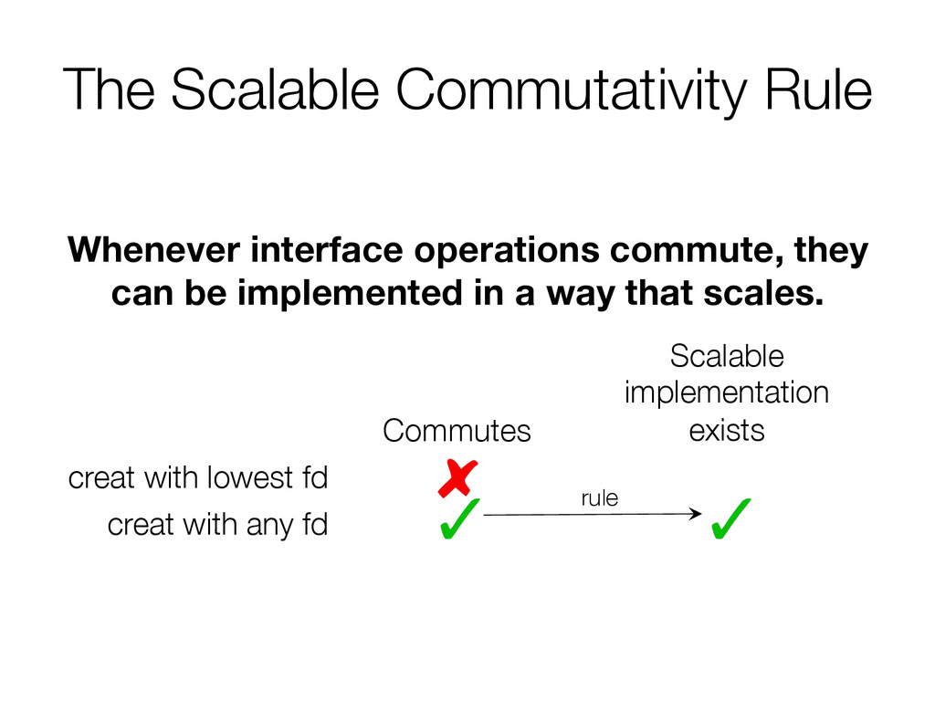 The Scalable Commutativity Rule