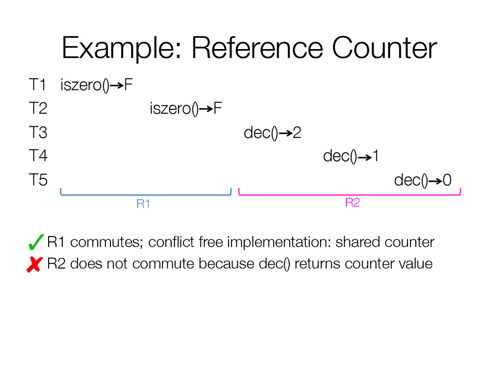 Example: Reference Counter
