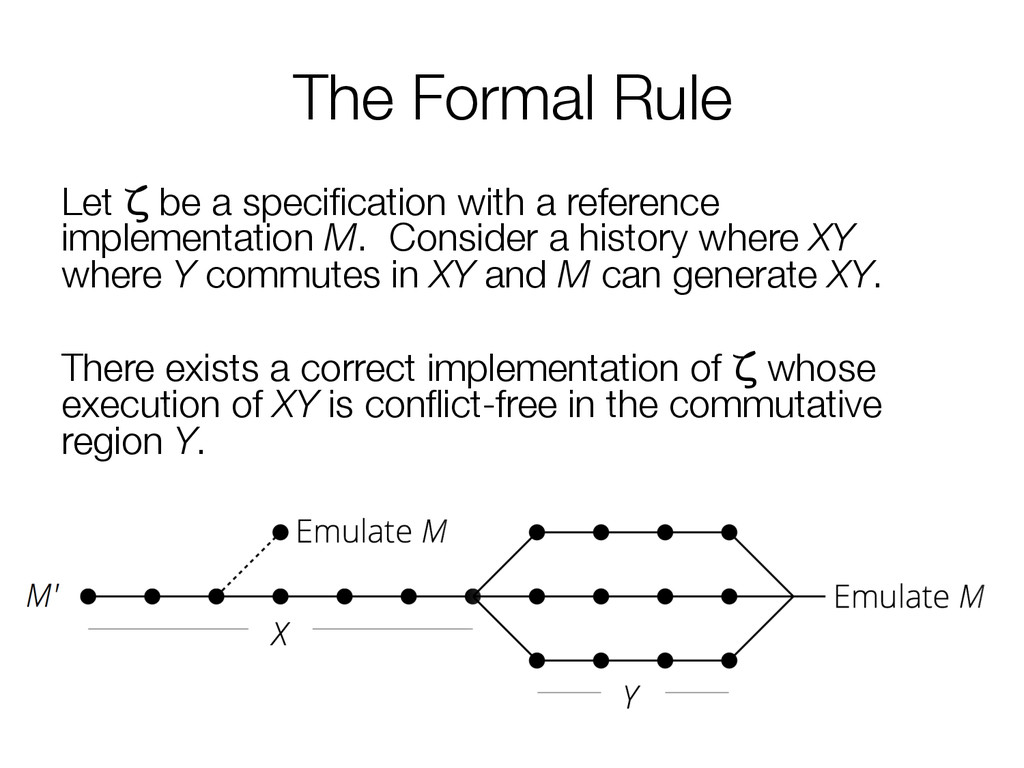 The Formal Rule