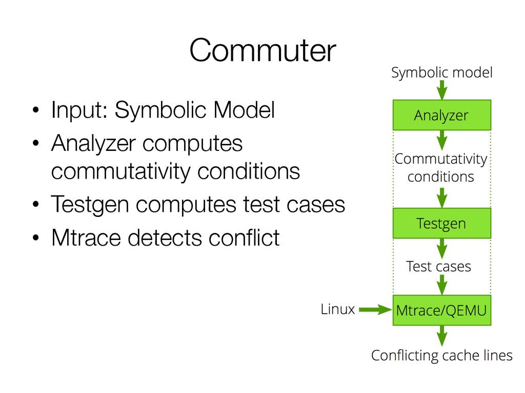 Commuter • Input: Symbolic Model • Analyzer...