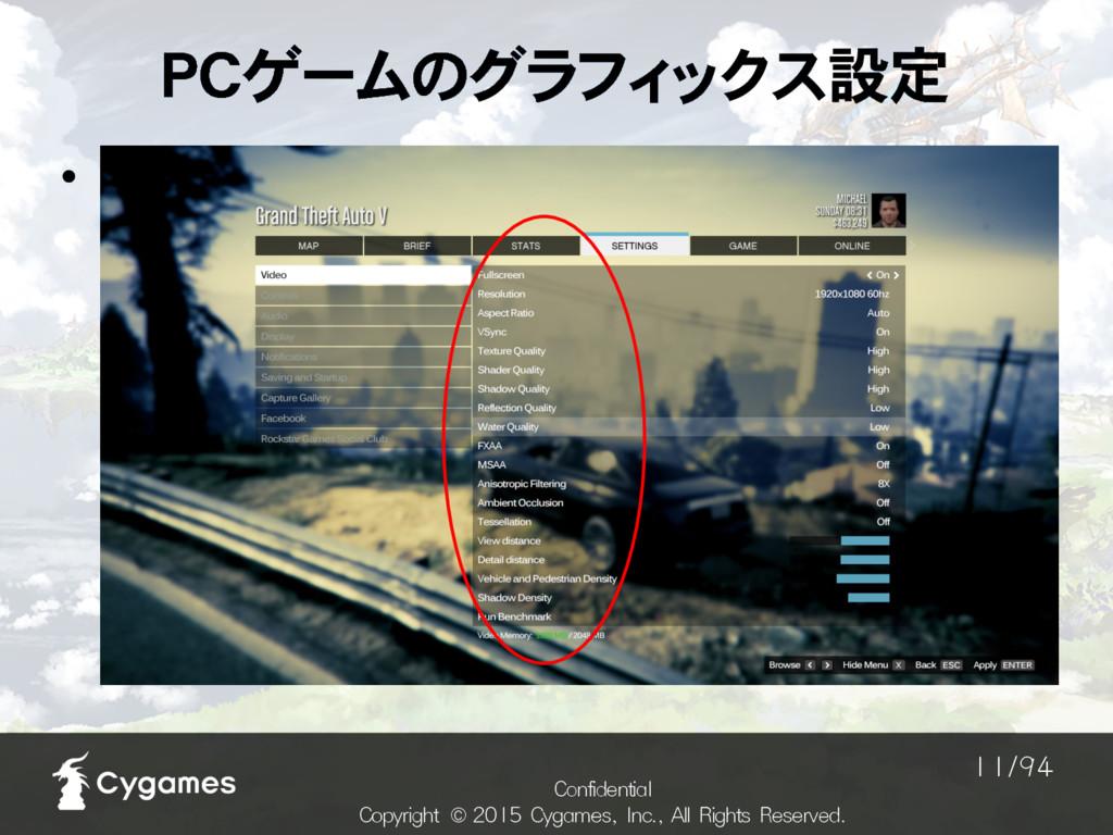 PCゲームのグラフィックス設定 $POGJEFOUJBM $PQZSJHIU ˜...