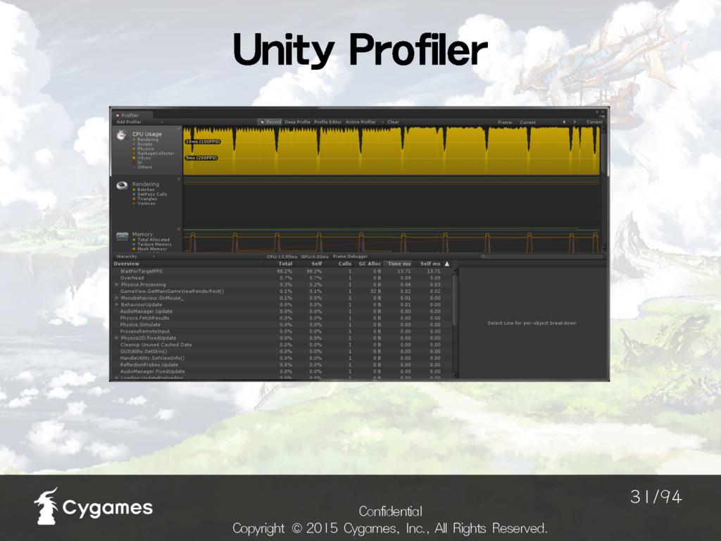 Unity Profiler $POGJEFOUJBM $PQZSJHIU ˜$...