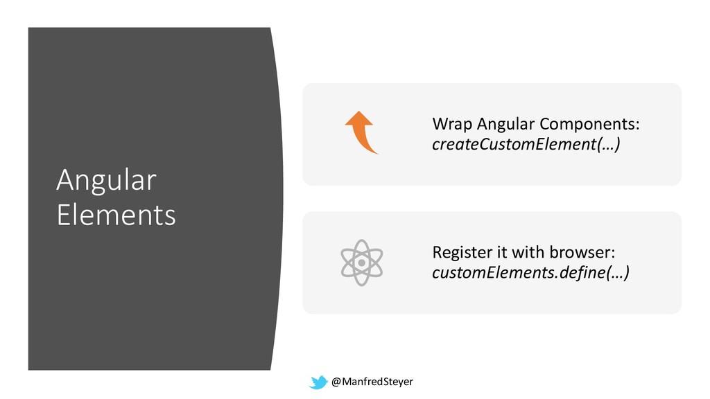 @ManfredSteyer Angular Elements Wrap Angular Co...