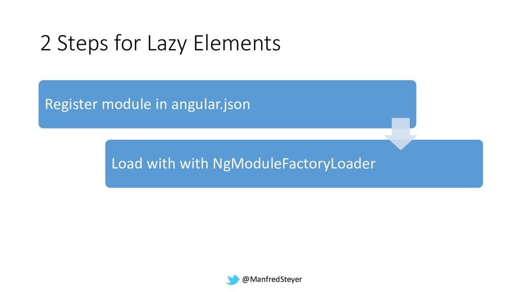 @ManfredSteyer 2 Steps for Lazy Elements Regist...