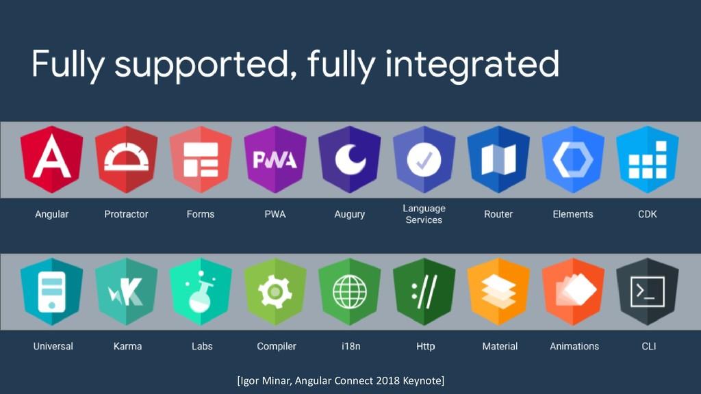 @ManfredSteyer [Igor Minar, Angular Connect 201...