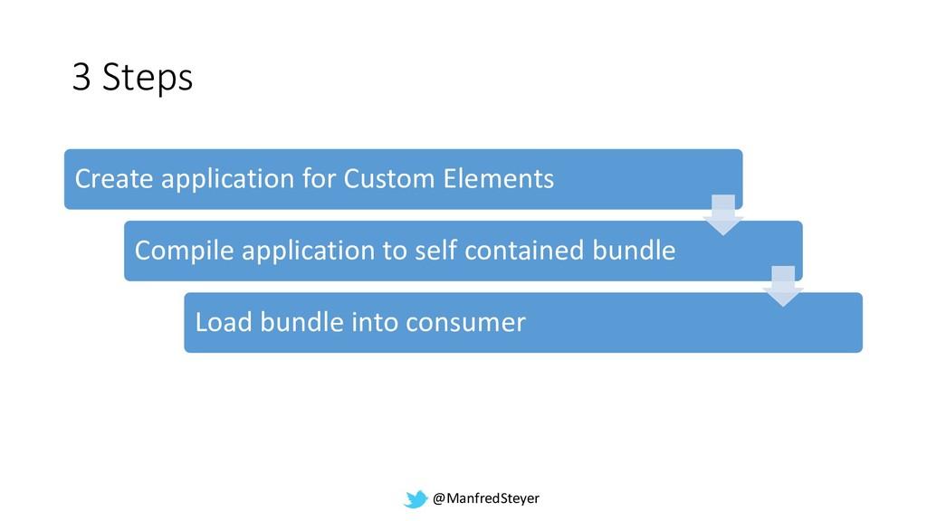 @ManfredSteyer Create application for Custom El...