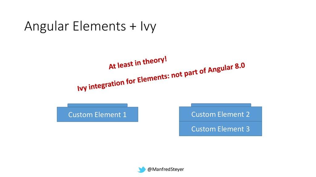 @ManfredSteyer Angular Elements + Ivy Custom El...