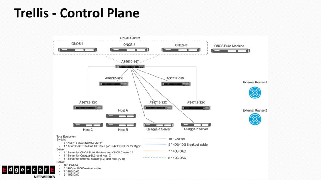 Trellis - Control Plane