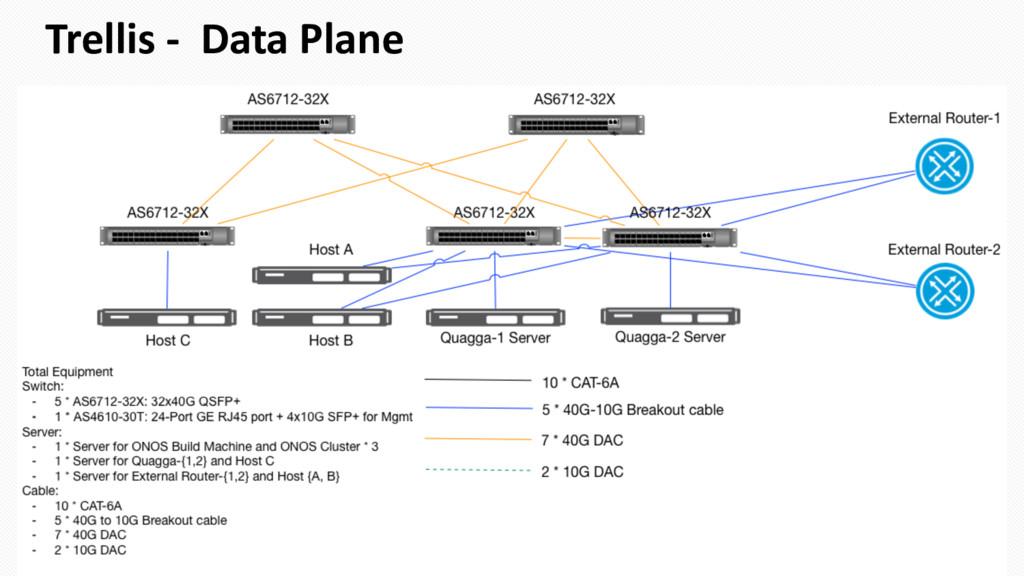 Trellis - Data Plane