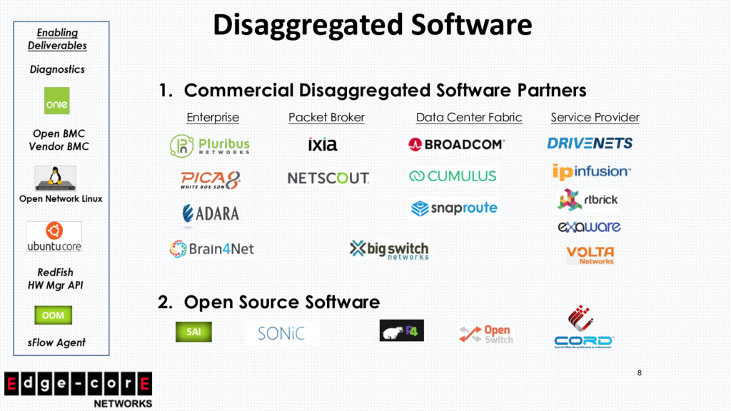 Disaggregated Software Data Center Fabric Enter...