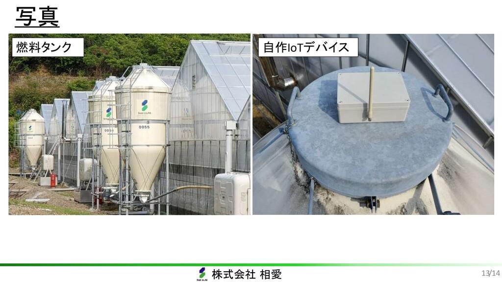 株式会社 相愛 /14 写真 13 燃料タンク 自作IoTデバイス