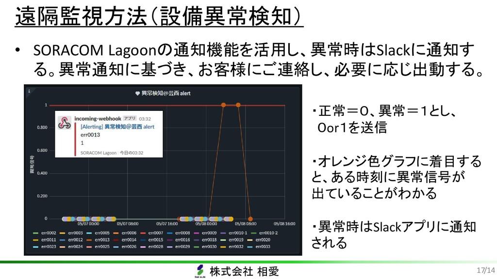 株式会社 相愛 /14 遠隔監視方法(設備異常検知) • SORACOM Lagoonの通知機...