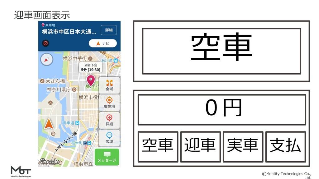 Mobility Technologies Co., 迎⾞画⾯表⽰ 空⾞ 0円 空⾞ 迎⾞ 実...