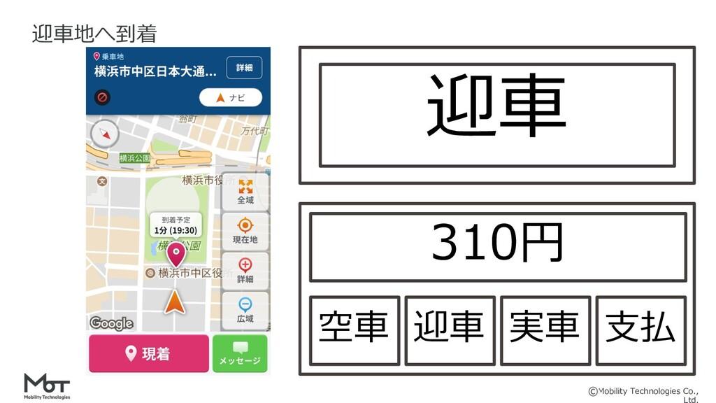 Mobility Technologies Co., 迎⾞地へ到着 迎⾞ 310円 空⾞ 迎⾞...