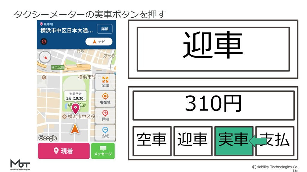 Mobility Technologies Co., タクシーメーターの実⾞ボタンを押す 迎⾞...