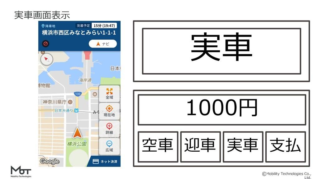 Mobility Technologies Co., 実⾞画⾯表⽰ 実⾞ 1000円 空⾞ 迎...
