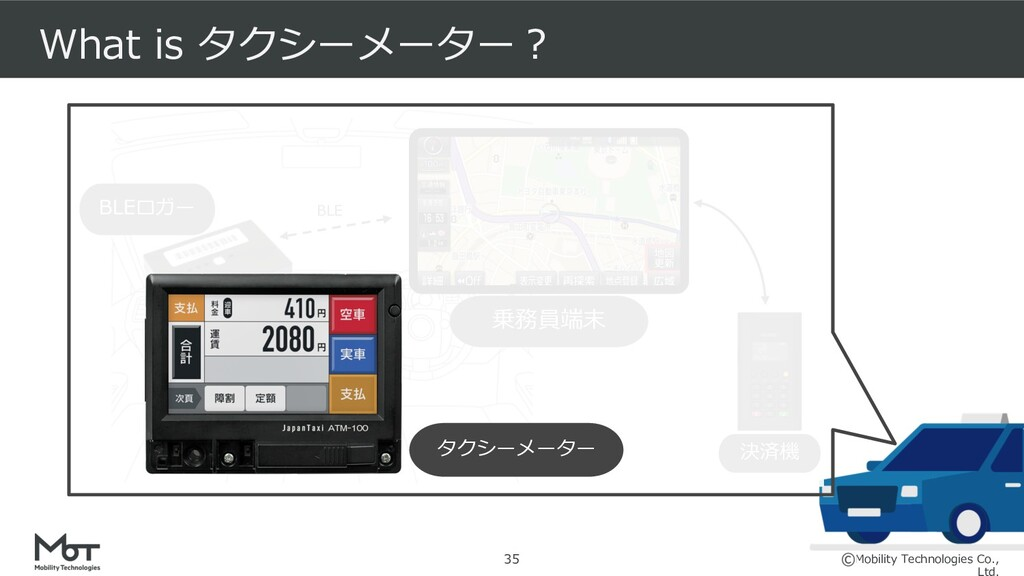 Mobility Technologies Co., 決済機 乗務員端末 BLEロガー Wha...