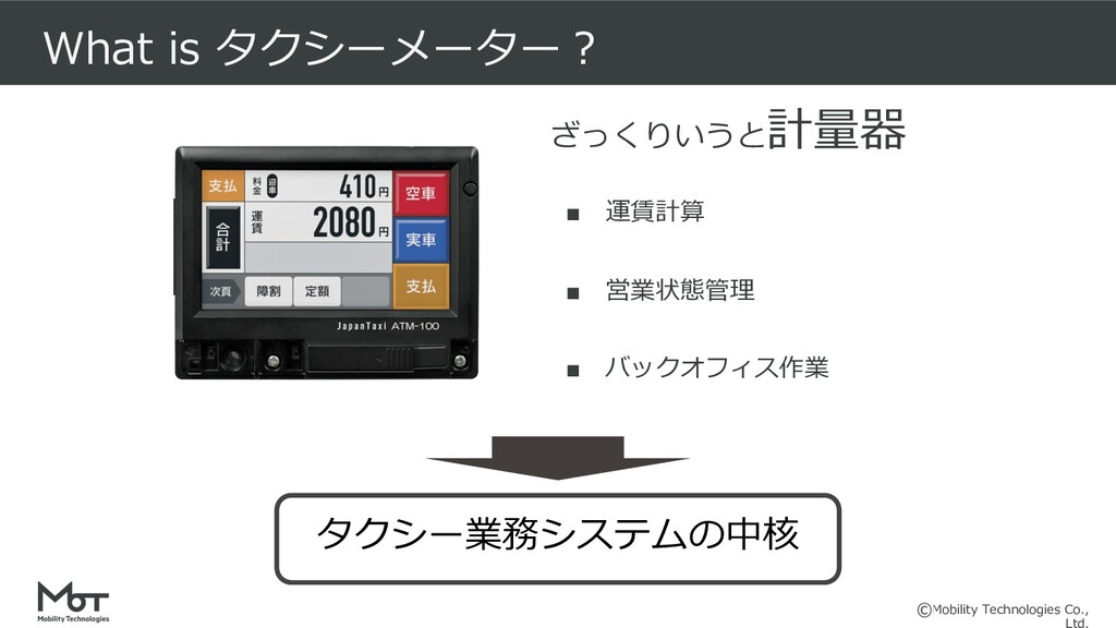 Mobility Technologies Co., What is タクシーメーター︖ ざっ...