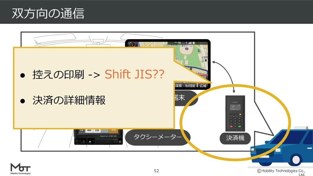 Mobility Technologies Co., BLEロガー 双⽅向の通信 BLE 52...