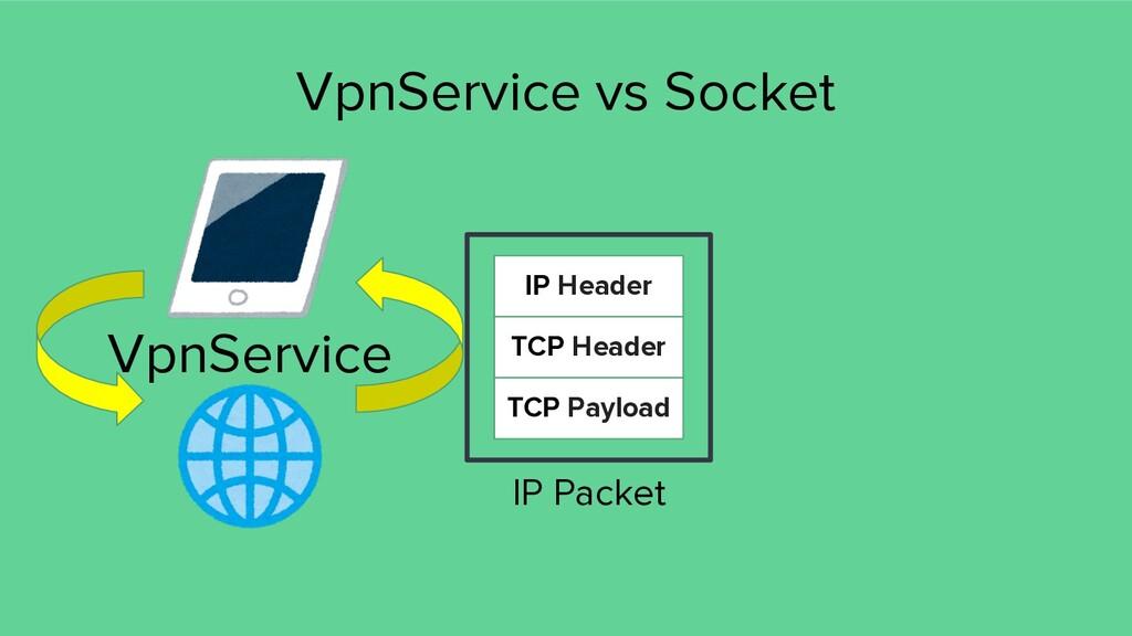 VpnService vs Socket VpnService IP Packet IP He...