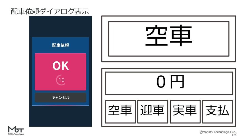 Mobility Technologies Co., 配⾞依頼ダイアログ表⽰ 空⾞ 0円 空⾞...