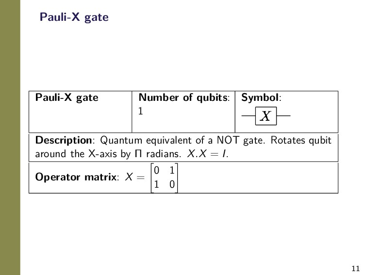 11 Pauli-X gate Pauli-X gate Number of qubits: ...