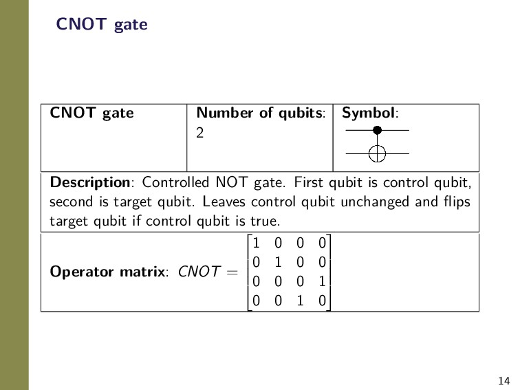 14 CNOT gate CNOT gate Number of qubits: 2 Symb...