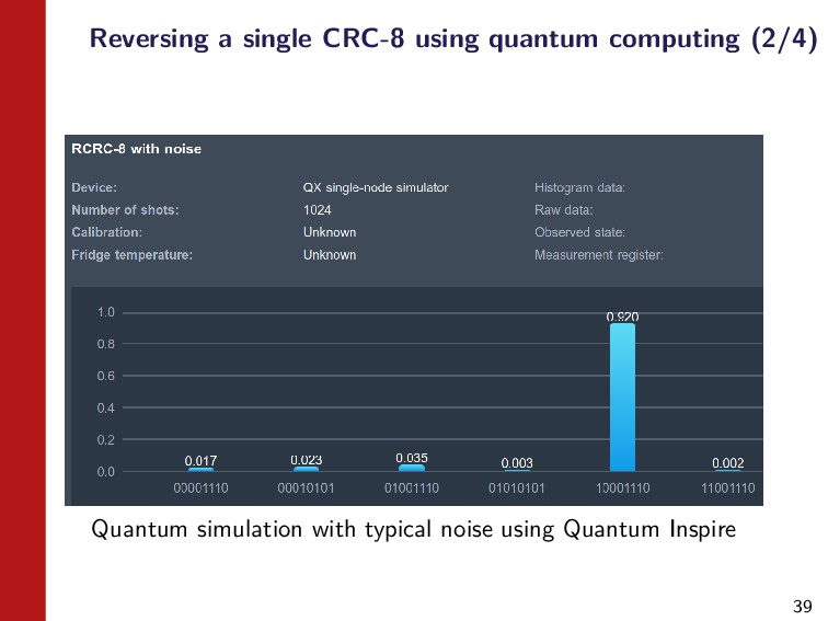39 Reversing a single CRC-8 using quantum compu...