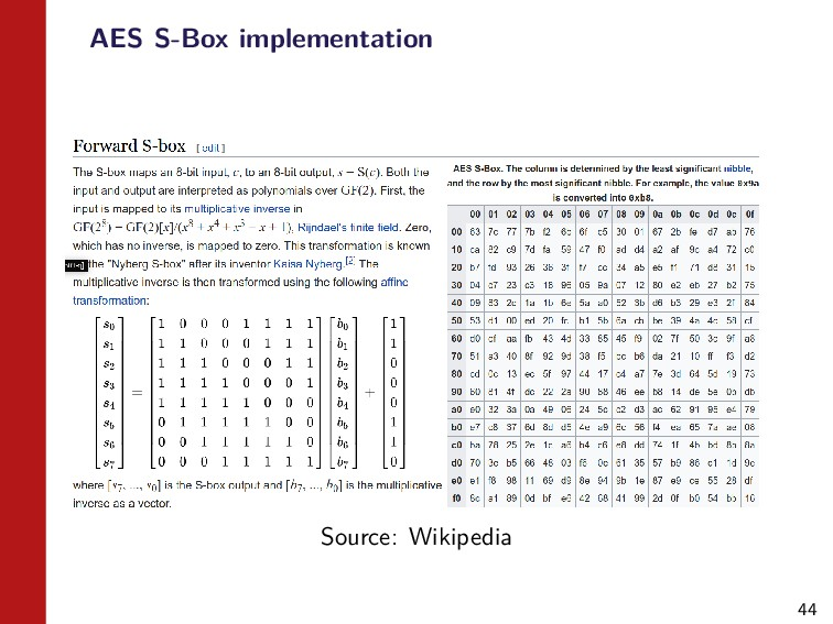 44 AES S-Box implementation Source: Wikipedia