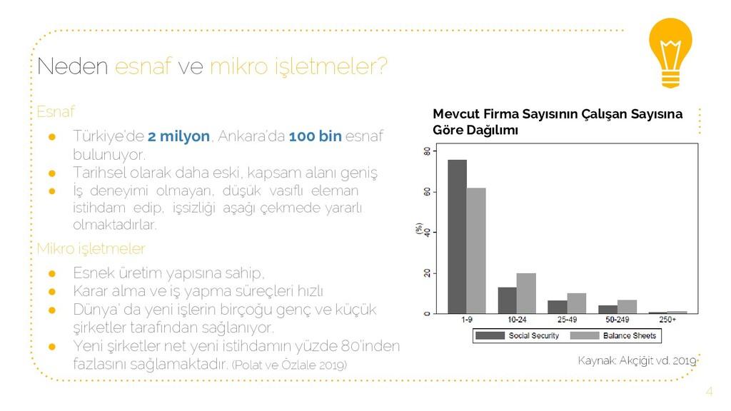 Neden esnaf ve mikro işletmeler? Esnaf ● Türkiy...