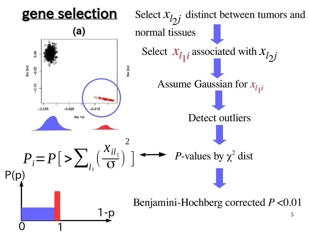 5 gene selection gene selection Select x l2j di...
