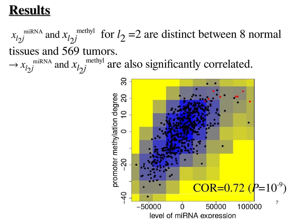 7 Results Results x l2j miRNA and x l2j methyl ...