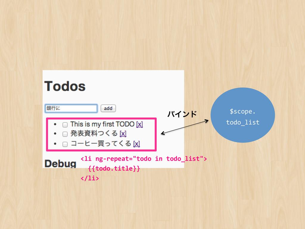 """<li ng-‐repeat=""""todo in todo_list"""">..."""