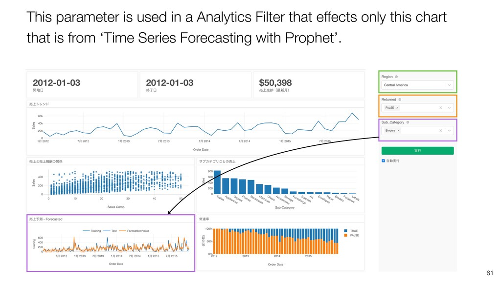 61 This parameter is used in a Analytics Filter...