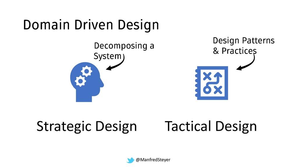 @ManfredSteyer Strategic Design Tactical Design
