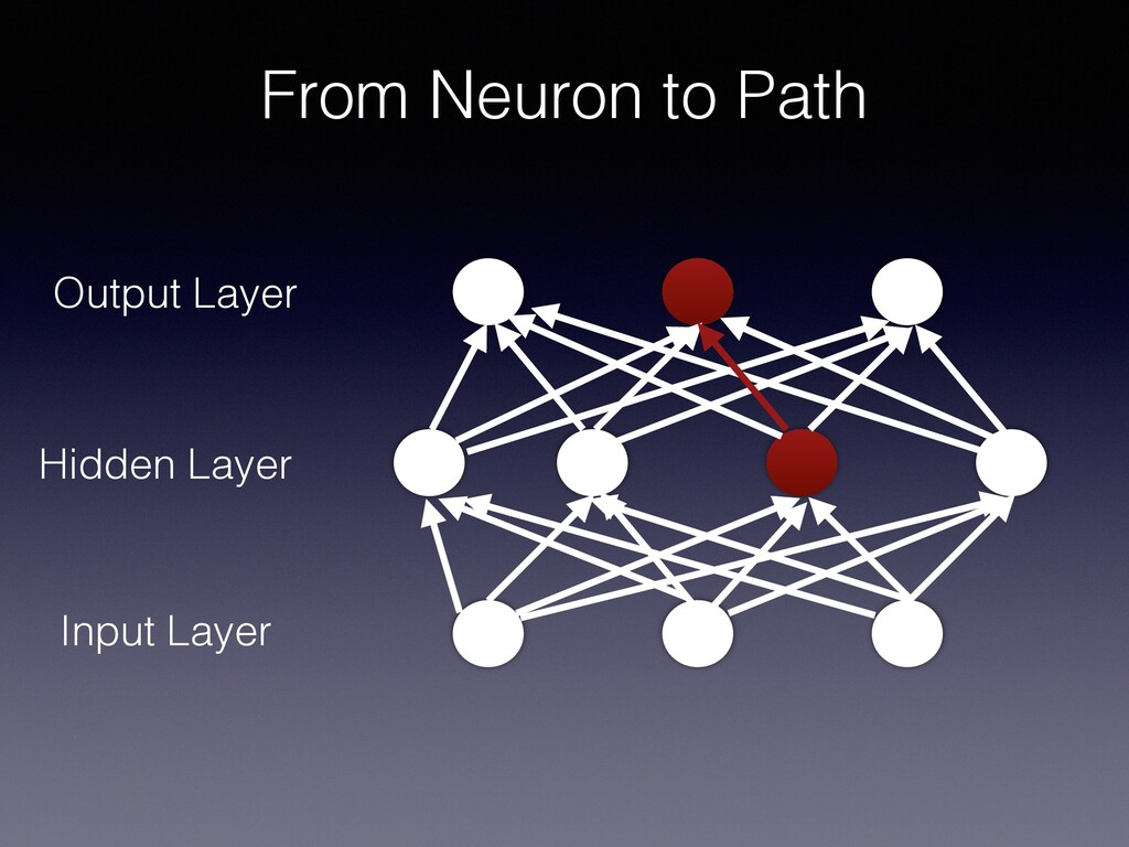 From Neuron to Path Input Layer Hidden Layer Ou...