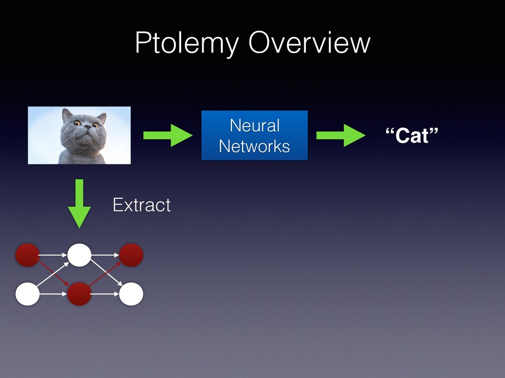 "Ptolemy Overview Neural Networks ""Cat"" Extract"