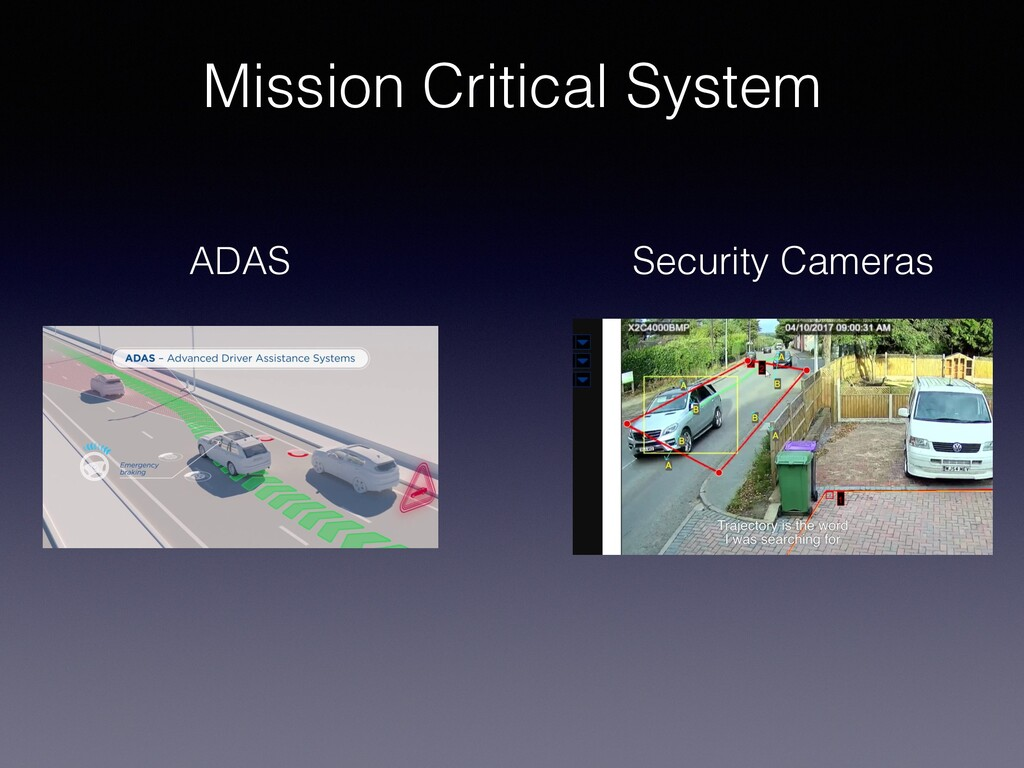 Mission Critical System ADAS Security Cameras