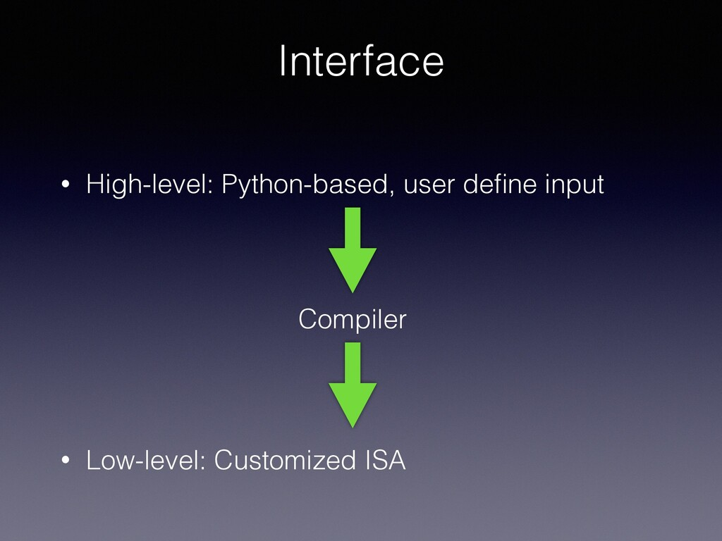 Interface • High-level: Python-based, user defin...