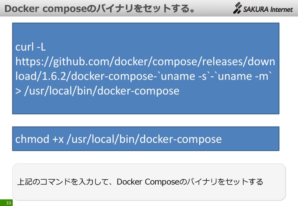 33 上記のコマンドを入力して、Docker Composeのバイナリをセットする curl ...