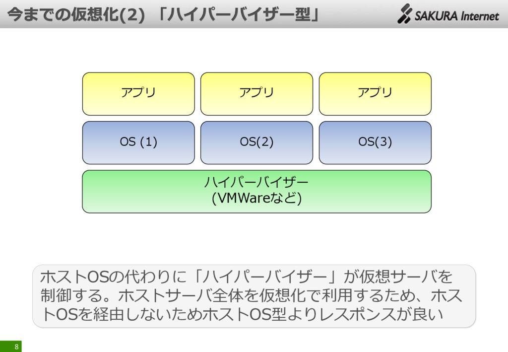 8 ホストOSの代わりに「ハイパーバイザー」が仮想サーバを 制御する。ホストサーバ全体を仮想化...