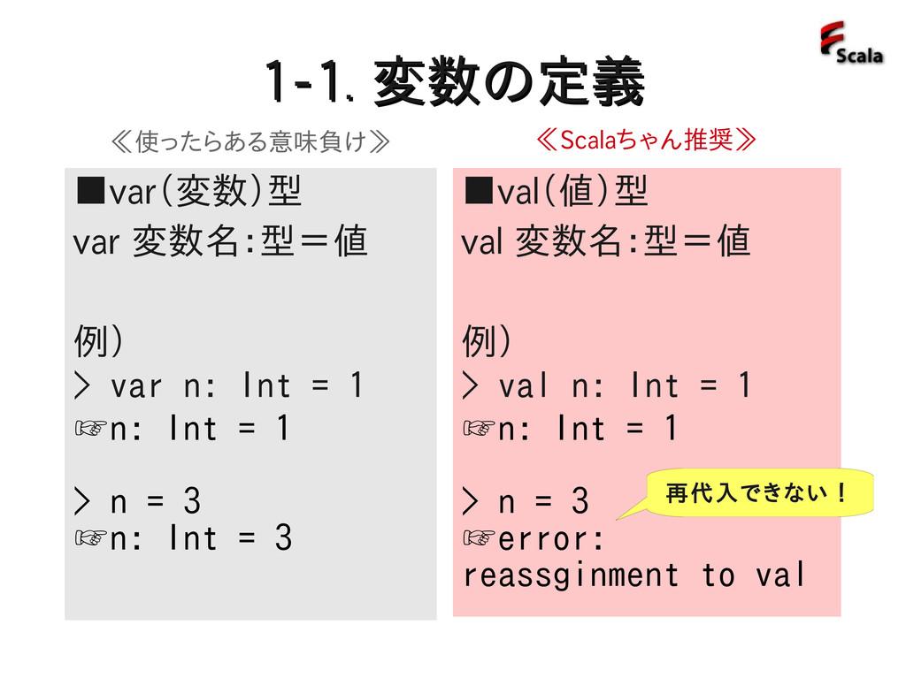 1-1. 1-1. 変数の定義 変数の定義 ■var(変数)型 var 変数名:型=値 例) ...
